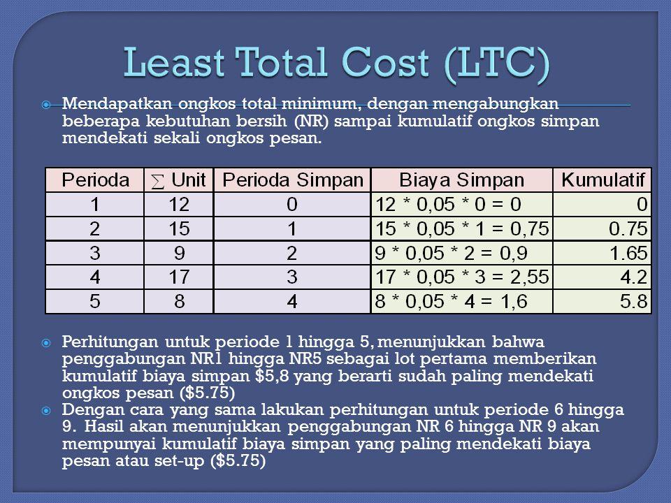  NR periode 1 hingga 5 digabung dalam satu lot yaitu PORec periode 1 sebesar 61 unit.