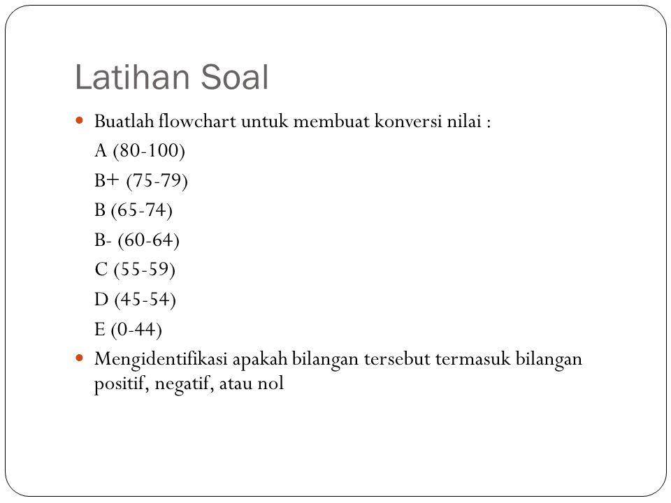 Latihan Soal Buatlah flowchart untuk membuat konversi nilai : A (80-100) B+ (75-79) B (65-74) B- (60-64) C (55-59) D (45-54) E (0-44) Mengidentifikasi apakah bilangan tersebut termasuk bilangan positif, negatif, atau nol