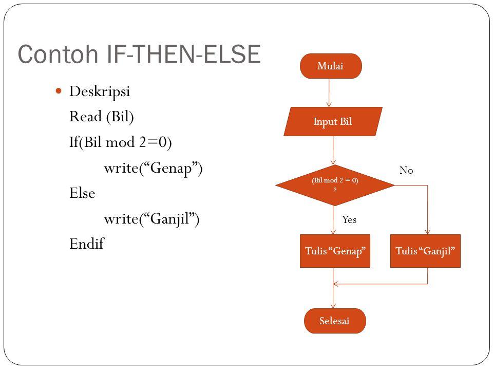 "Contoh IF-THEN-ELSE Deskripsi Read (Bil) If(Bil mod 2=0) write(""Genap"") Else write(""Ganjil"") Endif (Bil mod 2 = 0) ? Tulis ""Genap"" Yes No Tulis ""Ganji"
