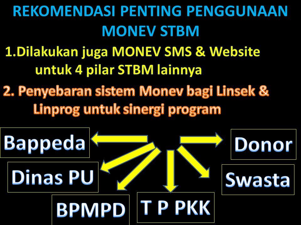 DOKUMENTASI MONEV STBM