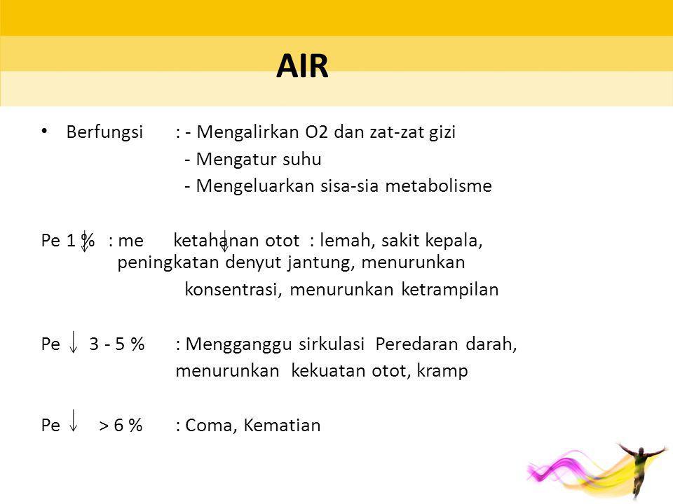AIR Berfungsi : - Mengalirkan O2 dan zat-zat gizi - Mengatur suhu - Mengeluarkan sisa-sia metabolisme Pe 1 % : me ketahanan otot : lemah, sakit kepala