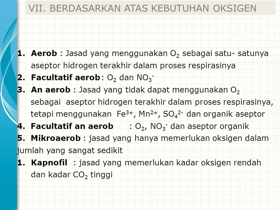 VII. BERDASARKAN ATAS KEBUTUHAN OKSIGEN 1.Aerob : Jasad yang menggunakan O 2 sebagai satu- satunya aseptor hidrogen terakhir dalam proses respirasinya