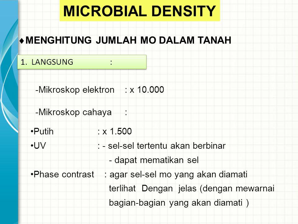MICROBIAL DENSITY  MENGHITUNG JUMLAH MO DALAM TANAH 1. LANGSUNG: -Mikroskop elektron: x 10.000 -Mikroskop cahaya: Putih: x 1.500 UV: - sel-sel terten