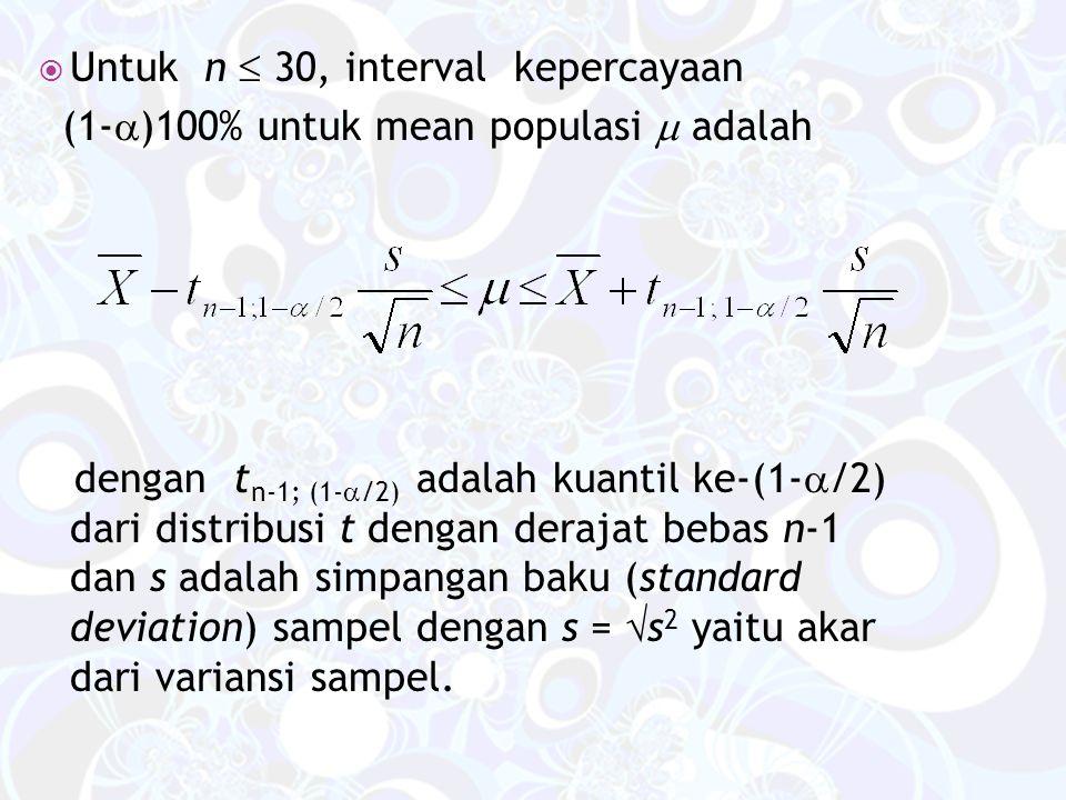  Untuk n  30, interval kepercayaan (1-  )100% untuk mean populasi  adalah dengan t n-1; (1-  /2) adalah kuantil ke-(1-  /2) dari distribusi t dengan derajat bebas n-1 dan s adalah simpangan baku (standard deviation) sampel dengan s =  s 2 yaitu akar dari variansi sampel.