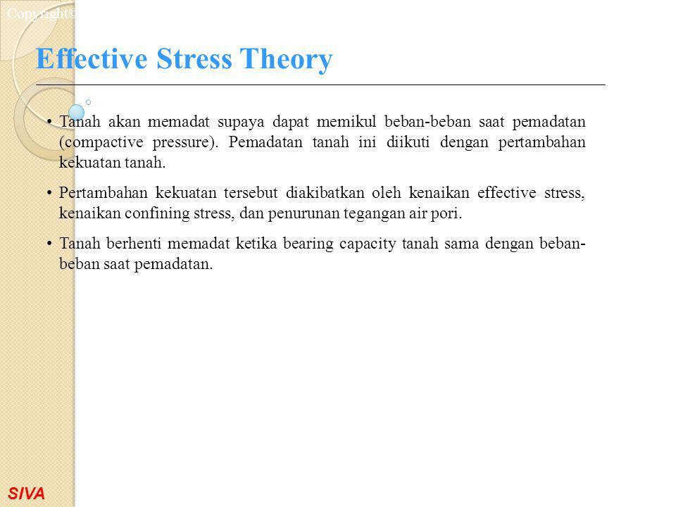 SIVA Copyright©2001 Effective Stress Theory Tanah akan memadat supaya dapat memikul beban-beban saat pemadatan (compactive pressure). Pemadatan tanah