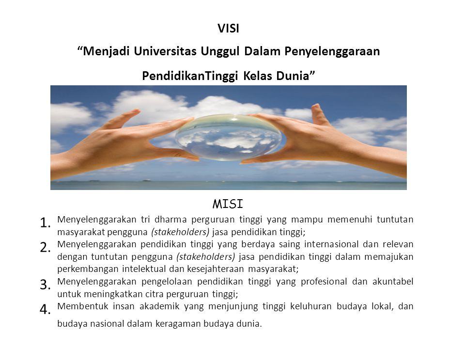 """VISI """"Menjadi Universitas Unggul Dalam Penyelenggaraan PendidikanTinggi Kelas Dunia"""" 1. Menyelenggarakan tri dharma perguruan tinggi yang mampu memenu"""