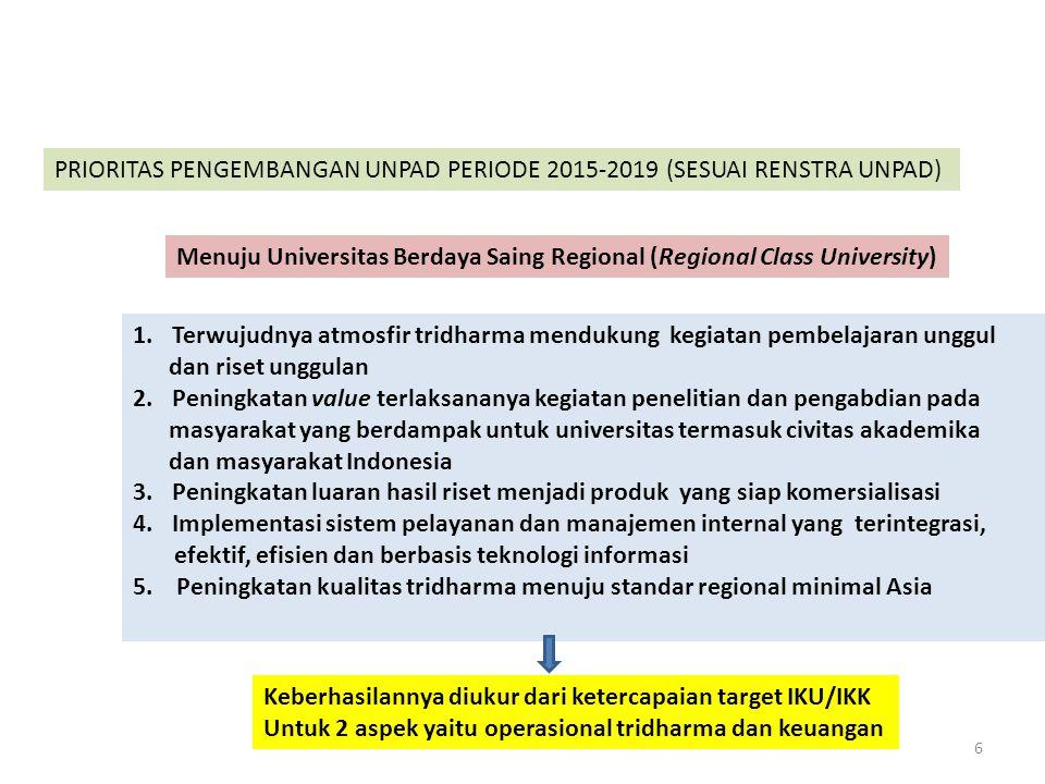 PRIORITAS PENGEMBANGAN UNPAD PERIODE 2015-2019 (SESUAI RENSTRA UNPAD) Menuju Universitas Berdaya Saing Regional (Regional Class University) 1.Terwujud