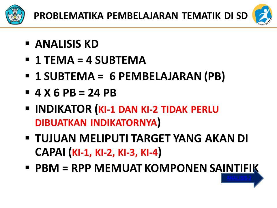 PROBLEMATIKA PEMBELAJARAN TEMATIK DI SD  ANALISIS KD  1 TEMA = 4 SUBTEMA  1 SUBTEMA = 6 PEMBELAJARAN (PB)  4 X 6 PB = 24 PB  INDIKATOR ( KI-1 DAN KI-2 TIDAK PERLU DIBUATKAN INDIKATORNYA )  TUJUAN MELIPUTI TARGET YANG AKAN DI CAPAI ( KI-1, KI-2, KI-3, KI-4 )  PBM = RPP MEMUAT KOMPONEN SAINTIFIK ANALISIS-2