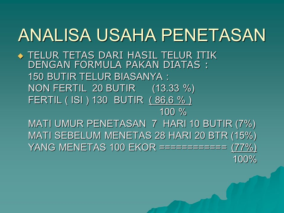 ANALISA USAHA PENETASAN  TELUR TETAS DARI HASIL TELUR ITIK DENGAN FORMULA PAKAN DIATAS : 150 BUTIR TELUR BIASANYA : NON FERTIL 20 BUTIR (13.33 %) NON