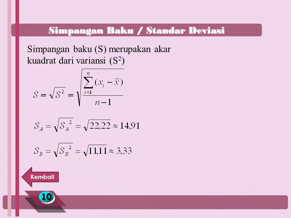 Simpangan Baku / Standar Deviasi 1010 Simpangan baku (S) merupakan akar kuadrat dari variansi (S 2 ) Kembali