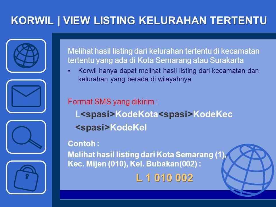KORWIL | VIEW LISTING KELURAHAN TERTENTU Melihat hasil listing dari kelurahan tertentu di kecamatan tertentu yang ada di Kota Semarang atau Surakarta