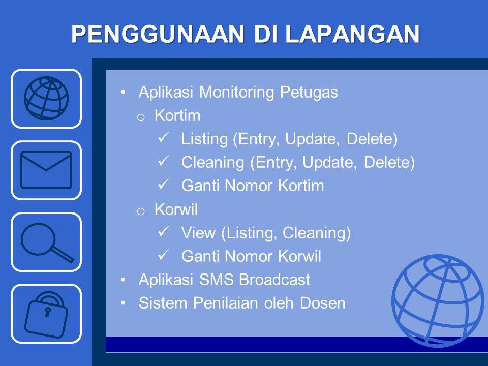 PENGGUNAAN DI LAPANGAN Aplikasi Monitoring Petugas o Kortim Listing (Entry, Update, Delete) Cleaning (Entry, Update, Delete) Ganti Nomor Kortim o Korw