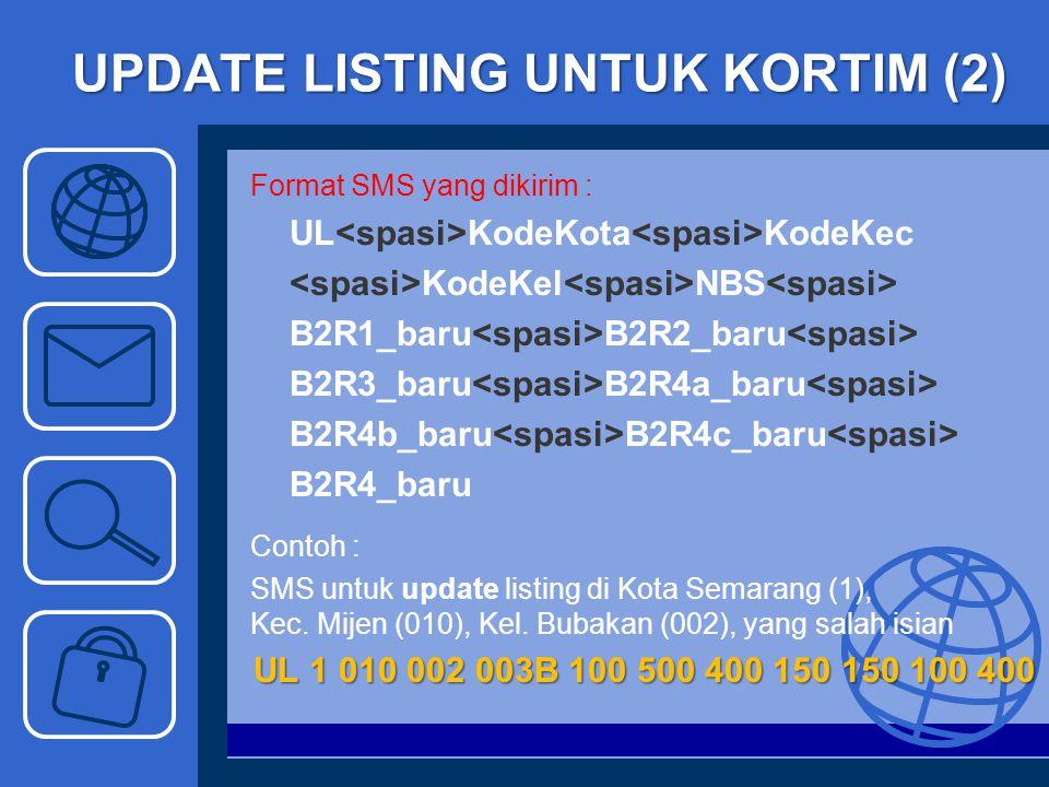 UPDATE LISTING UNTUK KORTIM (2) Format SMS yang dikirim : UL KodeKota KodeKec KodeKel NBS B2R1_baru B2R2_baru B2R3_baru B2R4a_baru B2R4b_baru B2R4c_ba