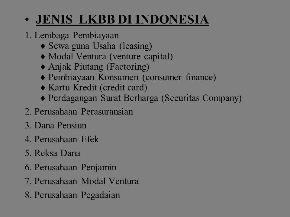 JENIS LKBB DI INDONESIA 1. Lembaga Pembiayaan  Sewa guna Usaha (leasing)  Modal Ventura (venture capital)  Anjak Piutang (Factoring)  Pembiayaan K