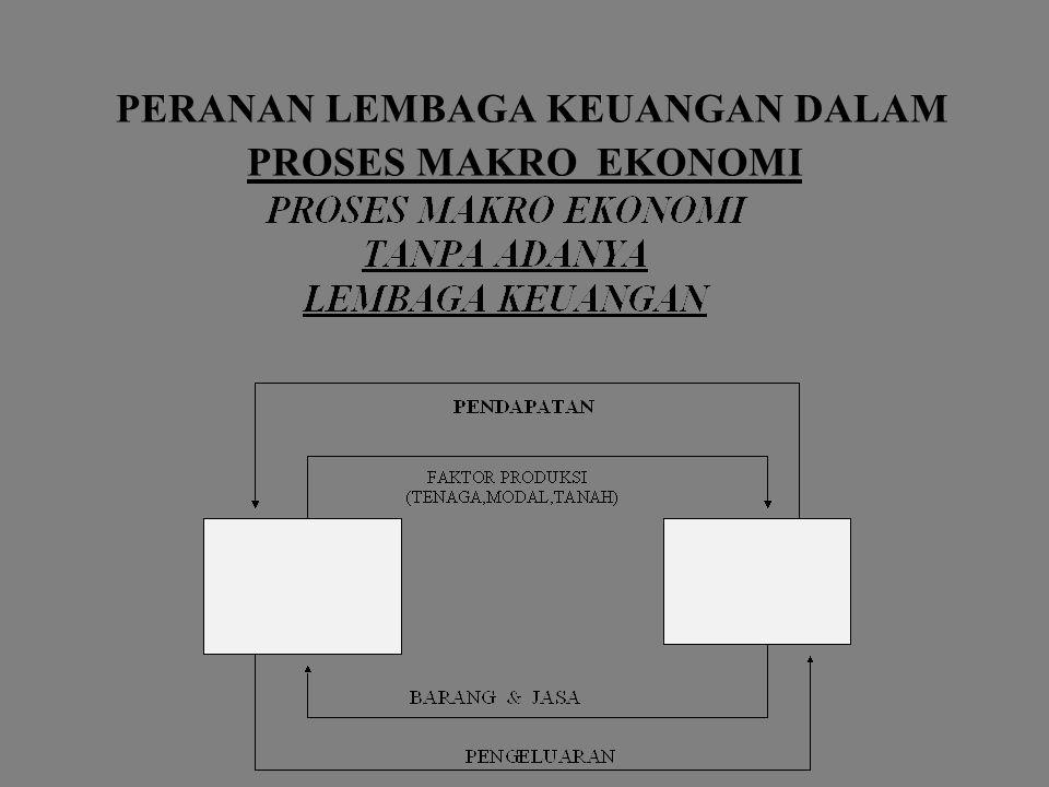  Bank Perkreditan Rakyat (BPR), adalah bank yang menerima simpanan hanya dalam bentuk Tabungan, Deposito Berjangka dan atau bentuk lainnya yang dipersama- kan dengan itu.