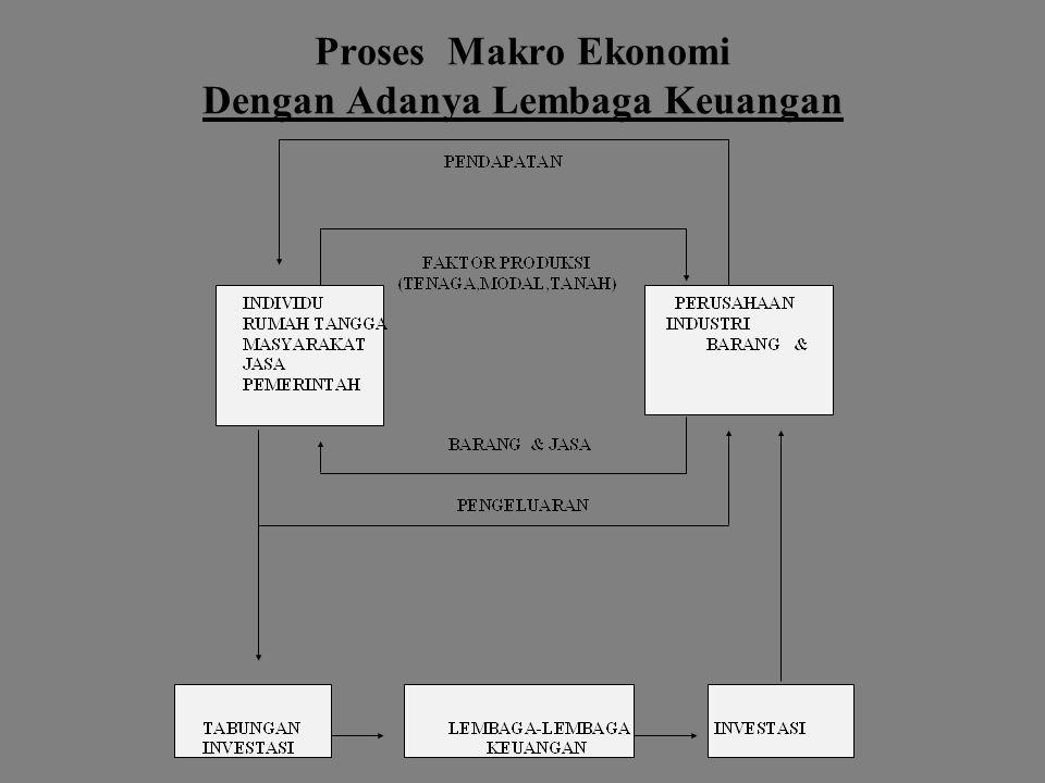 Proses Makro Ekonomi Dengan Adanya Lembaga Keuangan
