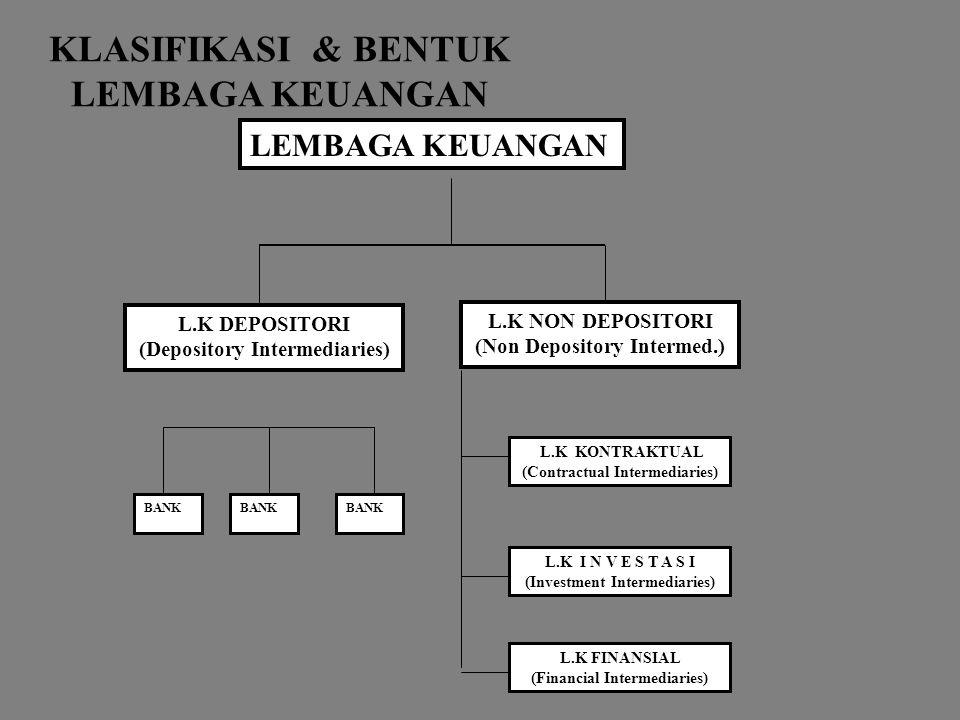 LEMBAGA KEUANGAN L.K DEPOSITORI (Depository Intermediaries) L.K NON DEPOSITORI (Non Depository Intermed.) BANK L.K KONTRAKTUAL (Contractual Intermedia