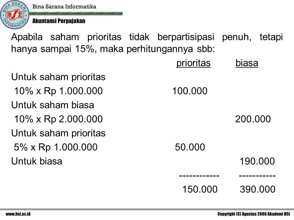 Apabila saham prioritas tidak berpartisipasi penuh, tetapi hanya sampai 15%, maka perhitungannya sbb: prioritas biasa Untuk saham prioritas 10% x Rp 1
