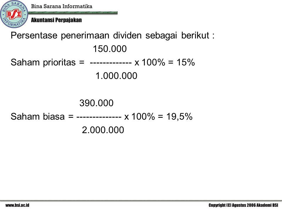Persentase penerimaan dividen sebagai berikut : 150.000 Saham prioritas = ------------- x 100% = 15% 1.000.000 390.000 Saham biasa = -------------- x