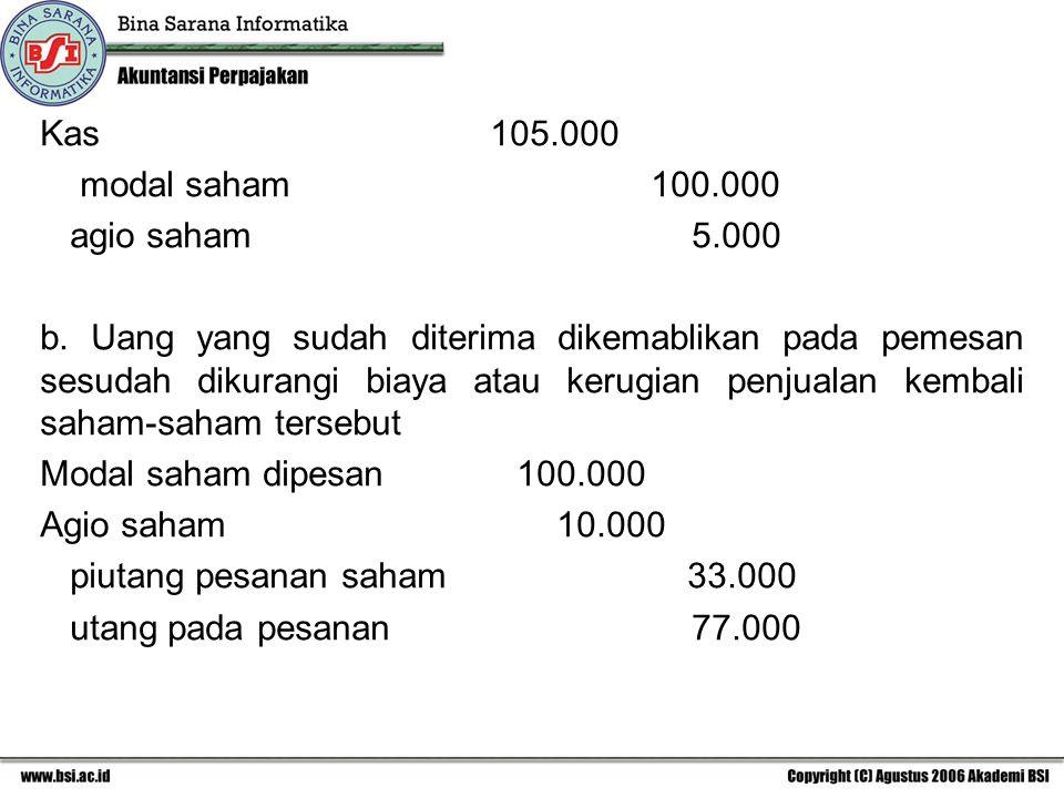 Kas 105.000 modal saham 100.000 agio saham 5.000 b. Uang yang sudah diterima dikemablikan pada pemesan sesudah dikurangi biaya atau kerugian penjualan