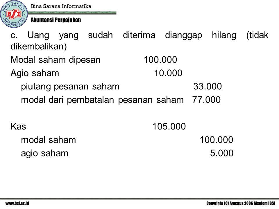 c. Uang yang sudah diterima dianggap hilang (tidak dikembalikan) Modal saham dipesan 100.000 Agio saham 10.000 piutang pesanan saham 33.000 modal dari