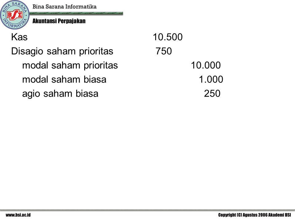 Kas 10.500 Disagio saham prioritas 750 modal saham prioritas 10.000 modal saham biasa 1.000 agio saham biasa 250