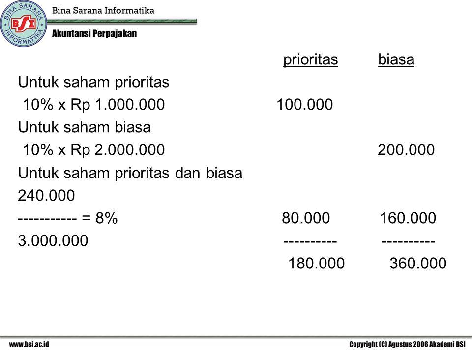prioritas biasa Untuk saham prioritas 10% x Rp 1.000.000 100.000 Untuk saham biasa 10% x Rp 2.000.000 200.000 Untuk saham prioritas dan biasa 240.000