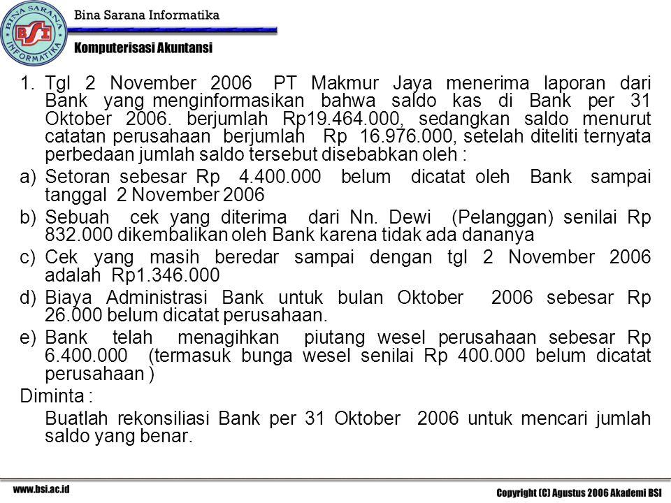 1.Tgl 2 November 2006 PT Makmur Jaya menerima laporan dari Bank yang menginformasikan bahwa saldo kas di Bank per 31 Oktober 2006. berjumlah Rp19.464.