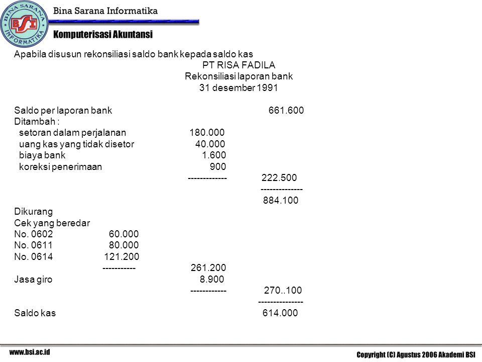 Apabila disusun rekonsiliasi saldo bank kepada saldo kas PT RISA FADILA Rekonsiliasi laporan bank 31 desember 1991 Saldo per laporan bank 661.600 Dita
