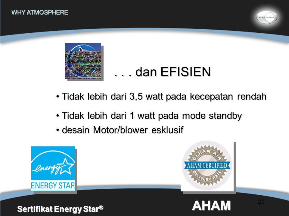 20 WHY ATMOSPHERE Tidak lebih dari 3,5 watt pada kecepatan rendah Tidak lebih dari 3,5 watt pada kecepatan rendah... dan EFISIEN Tidak lebih dari 1 wa