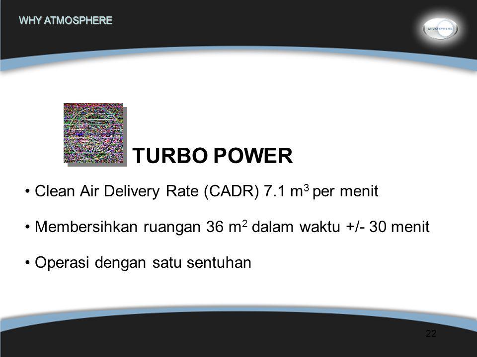 22 WHY ATMOSPHERE TURBO POWER Membersihkan ruangan 36 m 2 dalam waktu +/- 30 menit Clean Air Delivery Rate (CADR) 7.1 m 3 per menit Operasi dengan sat