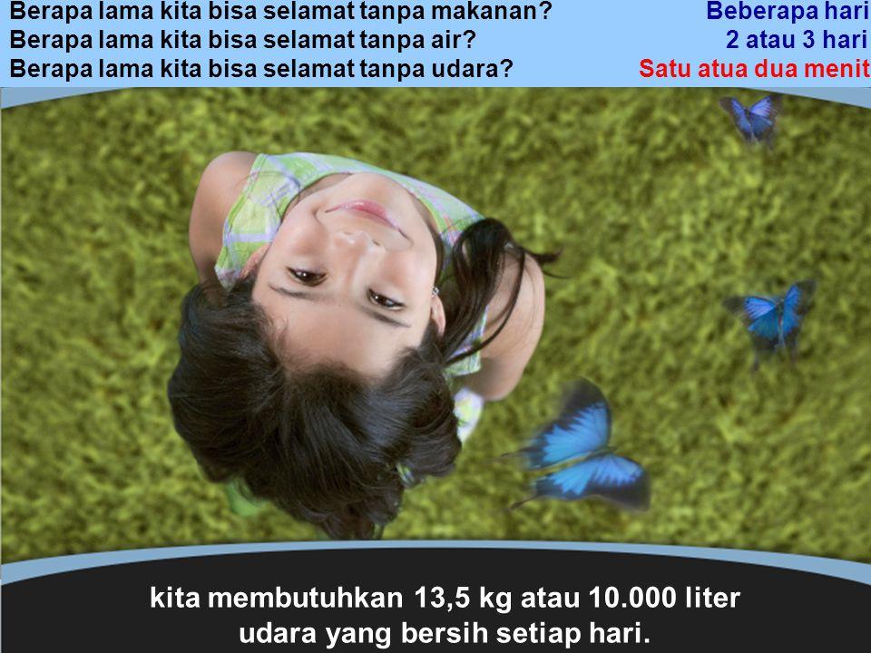 6 kita membutuhkan 13,5 kg atau 10.000 liter udara yang bersih setiap hari. Berapa lama kita bisa selamat tanpa makanan?Beberapa hari. Berapa lama kit
