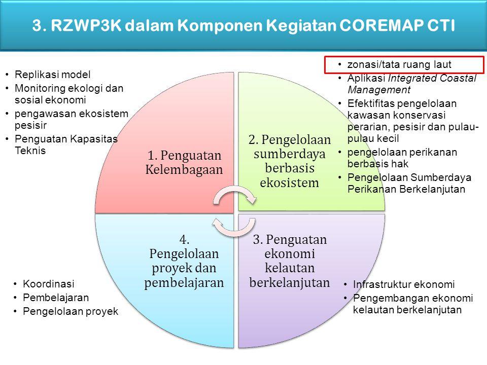 3. RZWP3K dalam Komponen Kegiatan COREMAP CTI 1. Penguatan Kelembagaan 2. Pengelolaan sumberdaya berbasis ekosistem 3. Penguatan ekonomi kelautan berk