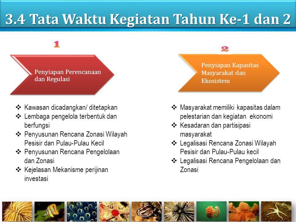 3.4 Tata Waktu Kegiatan Tahun Ke-1 dan 2 Penyiapan Perencanaan dan Regulasi Penyiapan Kapasitas Masyarakat dan Ekosistem  Kawasan dicadangkan/ diteta