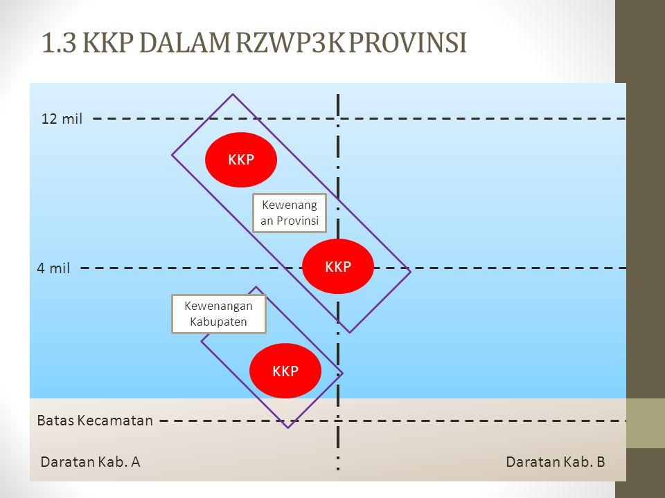 1.3 KKP DALAM RZWP3K PROVINSI Daratan Kab. A Lautan 4 mil Batas Kecamatan KKP 12 mil Daratan Kab. B KKP Kewenang an Provinsi Kewenangan Kabupaten