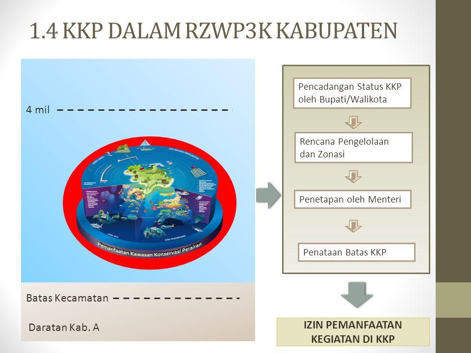 1.4 KKP DALAM RZWP3K KABUPATEN Daratan Kab. A 4 mil Batas Kecamatan Rencana Pengelolaan dan Zonasi Pencadangan Status KKP oleh Bupati/Walikota Penetap