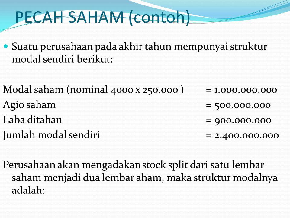 PECAH SAHAM (contoh) Suatu perusahaan pada akhir tahun mempunyai struktur modal sendiri berikut: Modal saham (nominal 4000 x 250.000 ) = 1.000.000.000