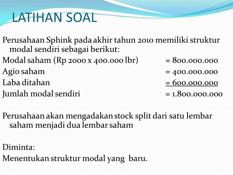 LATIHAN SOAL Perusahaan Sphink pada akhir tahun 2010 memiliki struktur modal sendiri sebagai berikut: Modal saham (Rp 2000 x 400.000 lbr)= 800.000.000