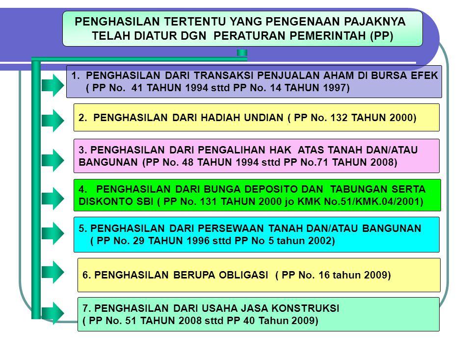 4.PENGHASILAN DARI BUNGA DEPOSITO DAN TABUNGAN SERTA DISKONTO SBI ( PP No. 131 TAHUN 2000 jo KMK No.51/KMK.04/2001) 3. PENGHASILAN DARI PENGALIHAN HAK