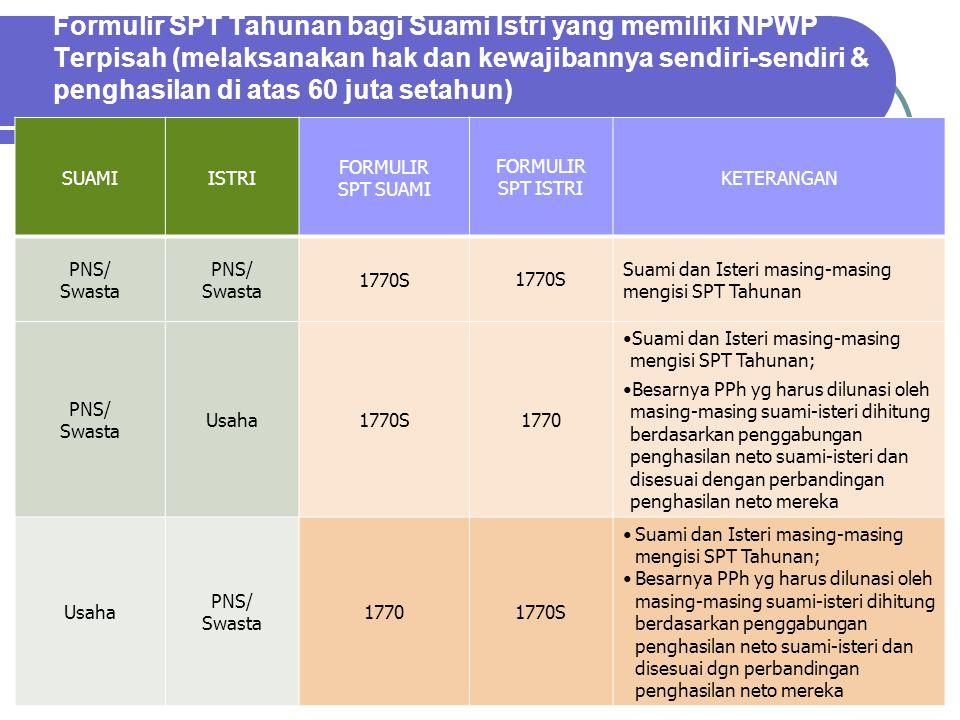 Formulir SPT WP OP Formulir SPT Tahunan bagi WP OP terdiri dari : Form 1770-SS Form 1770-S Form 1770