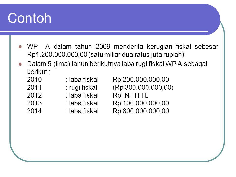 Kompensasi Kerugian Kompensasi kerugian dilakukan sebagai berikut : Rugi fiskal tahun 2009 (Rp1.200.000.000,00) Laba fiskal tahun 2010 Rp 200.000.000,00 (+) Sisa rugi fiskal tahun 2009 (Rp1.000.000.000,00) Rugi fiskal tahun 2011 (Rp 300.000.000,00) Sisa rugi fiskal tahun 2009 (Rp1.000.000.000,00) Laba fiskal tahun 2012 Rp N I H I L (+) Sisa rugi fiskal tahun 2009 (Rp1.000.000.000,00) Laba fiskal tahun 2013 Rp 100.000.000,00 (+) Sisa rugi fiskal tahun 2009 (Rp 900.000.000,00) Laba fiskal tahun 2014 Rp 800.000.000,00 (+) Sisa rugi fiskal tahun 2009 (Rp 100.000.000,00)