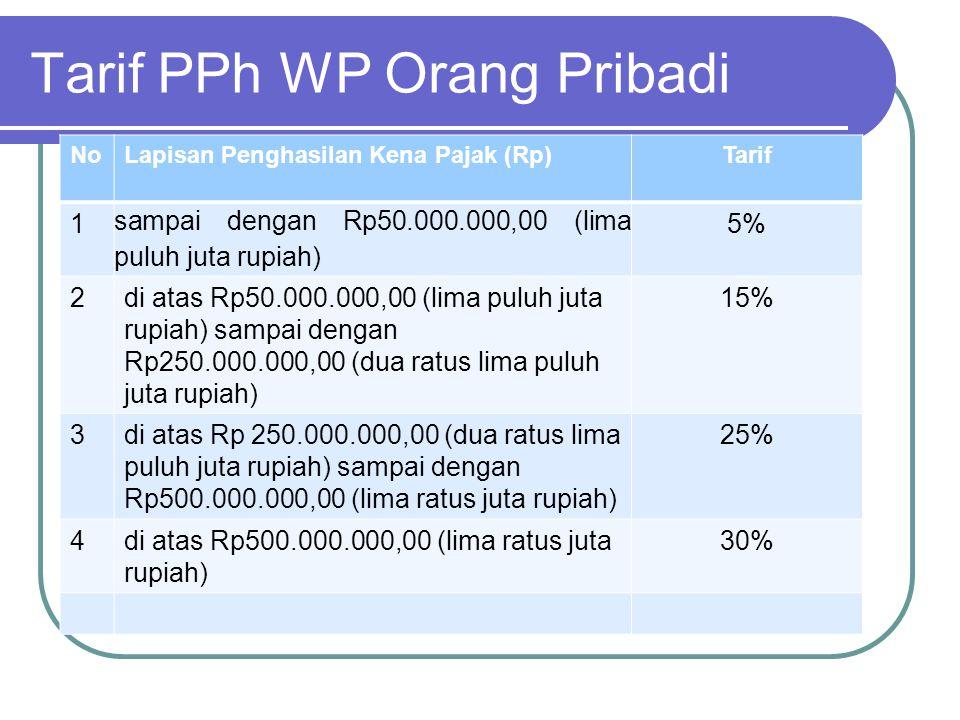 Tarif PPh WP Orang Pribadi Untuk keperluan penerapan tarif jumlah Penghasilan Kena Pajak dibulatkan ke bawah dalam ribuan rupiah penuh