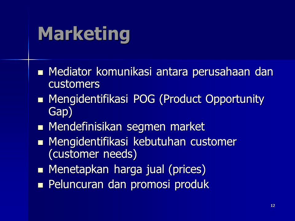 12 Marketing Mediator komunikasi antara perusahaan dan customers Mediator komunikasi antara perusahaan dan customers Mengidentifikasi POG (Product Opp
