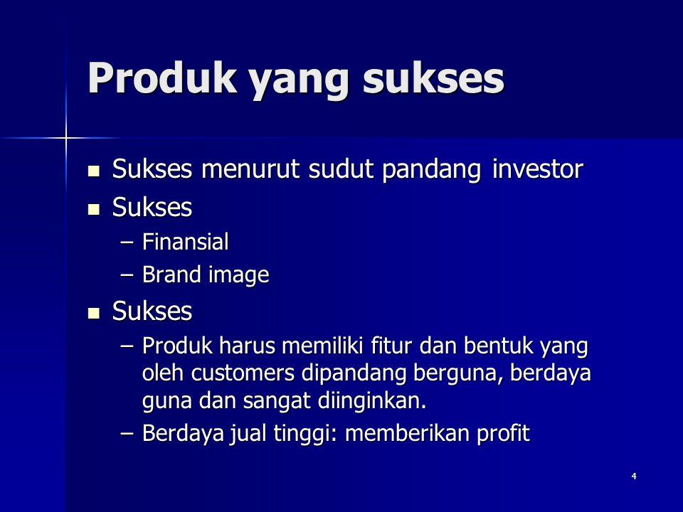 4 Produk yang sukses Sukses menurut sudut pandang investor Sukses menurut sudut pandang investor Sukses Sukses –Finansial –Brand image Sukses Sukses –
