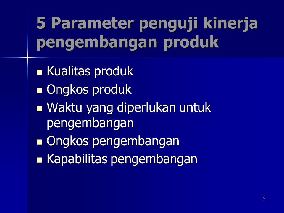 5 5 Parameter penguji kinerja pengembangan produk Kualitas produk Kualitas produk Ongkos produk Ongkos produk Waktu yang diperlukan untuk pengembangan