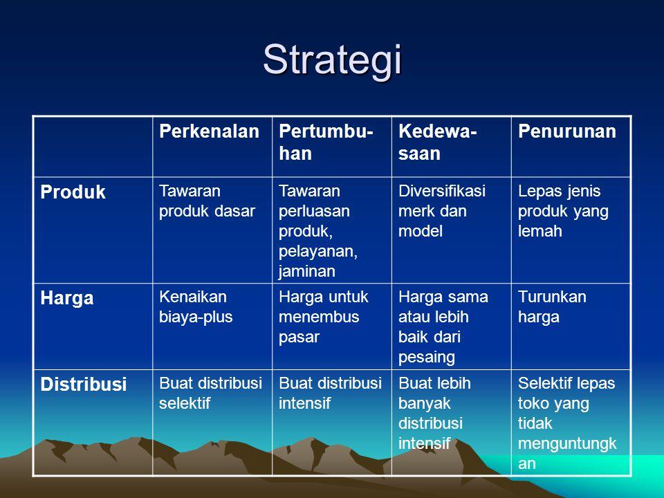 Strategi PerkenalanPertumbu- han Kedewa- saan Penurunan Produk Tawaran produk dasar Tawaran perluasan produk, pelayanan, jaminan Diversifikasi merk da