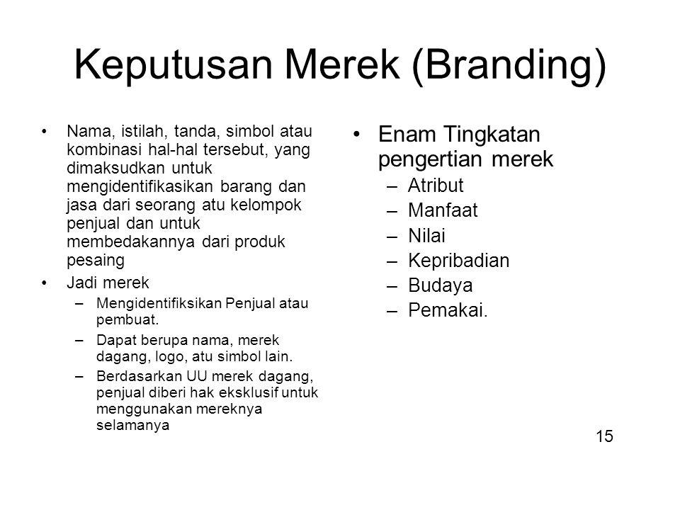 Keputusan Merek (Branding) Nama, istilah, tanda, simbol atau kombinasi hal-hal tersebut, yang dimaksudkan untuk mengidentifikasikan barang dan jasa da