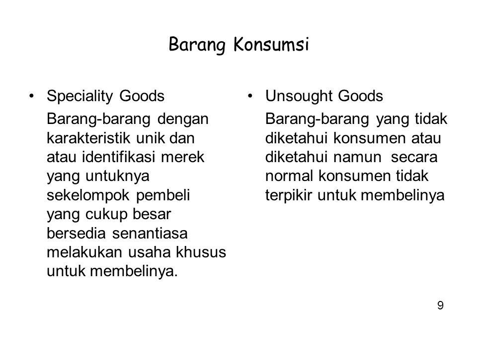 Barang Konsumsi Speciality Goods Barang-barang dengan karakteristik unik dan atau identifikasi merek yang untuknya sekelompok pembeli yang cukup besar