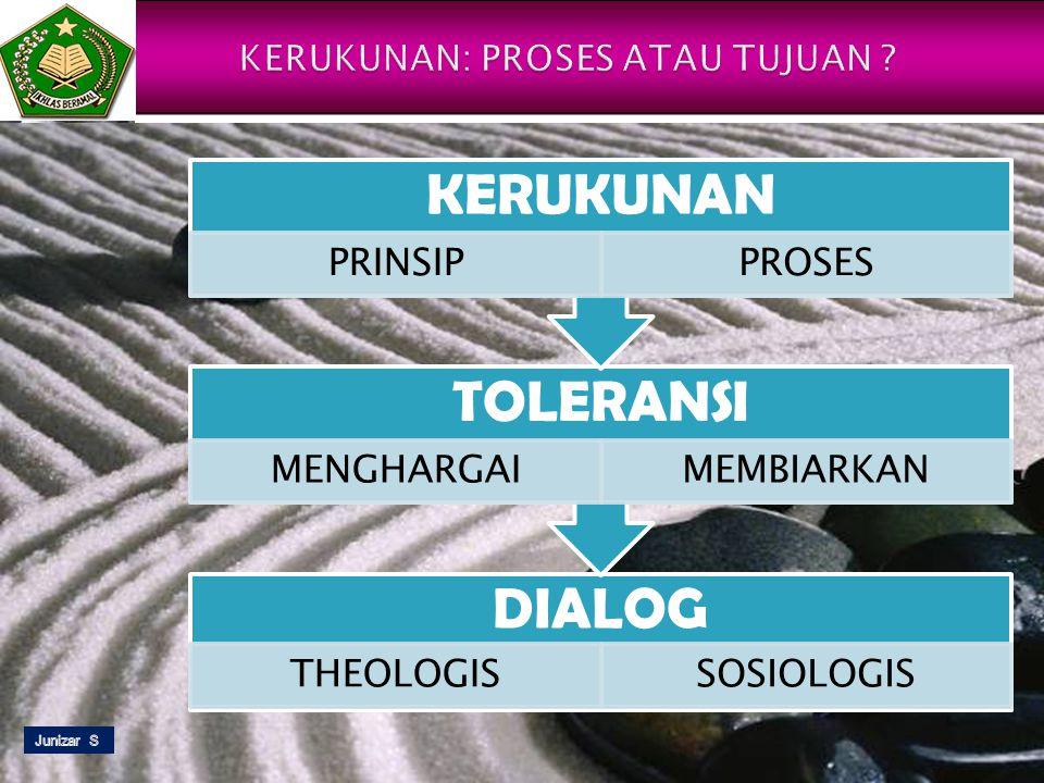 eldison DIALOG THEOLOGISSOSIOLOGIS TOLERANSI MENGHARGAIMEMBIARKAN KERUKUNAN PRINSIPPROSES