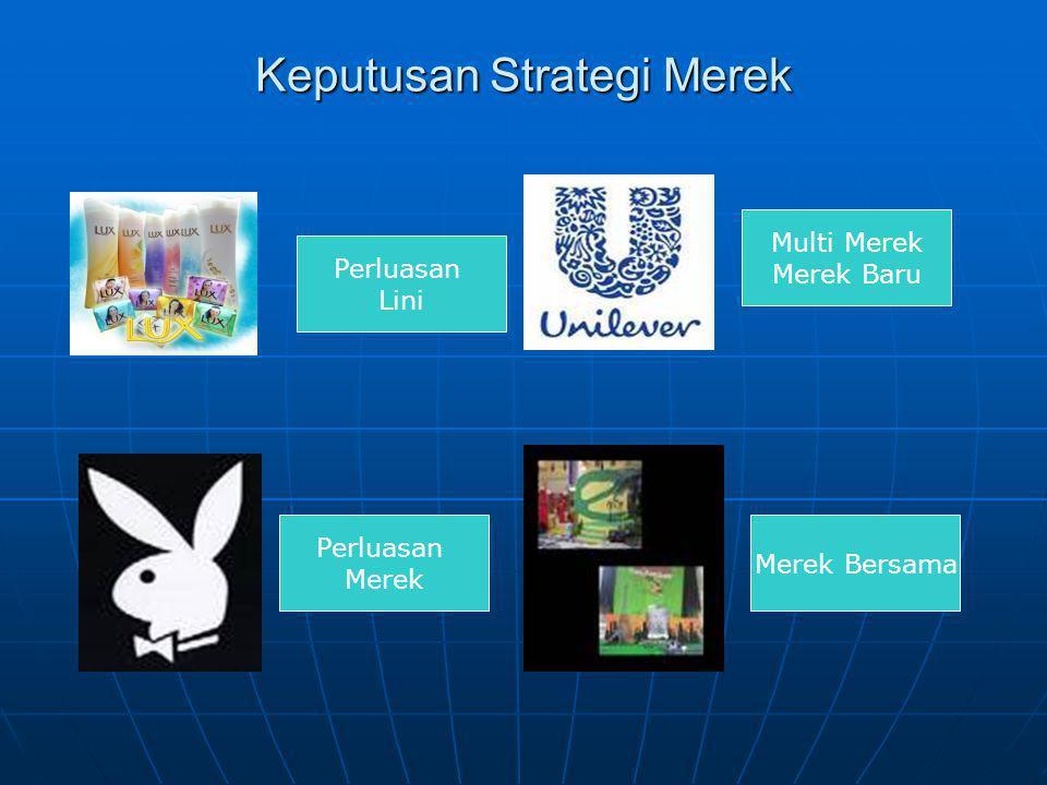 Keputusan Strategi Merek Perluasan Lini Perluasan Merek Multi Merek Merek Baru Merek Bersama